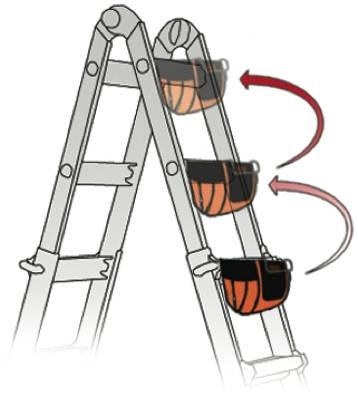 JUMBO Little Giant Werkzeugtasche AC Steigtechnik, Ablage für Leitern